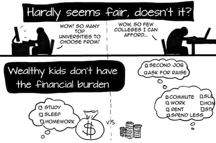 Hardly Fair America's Higher Education.